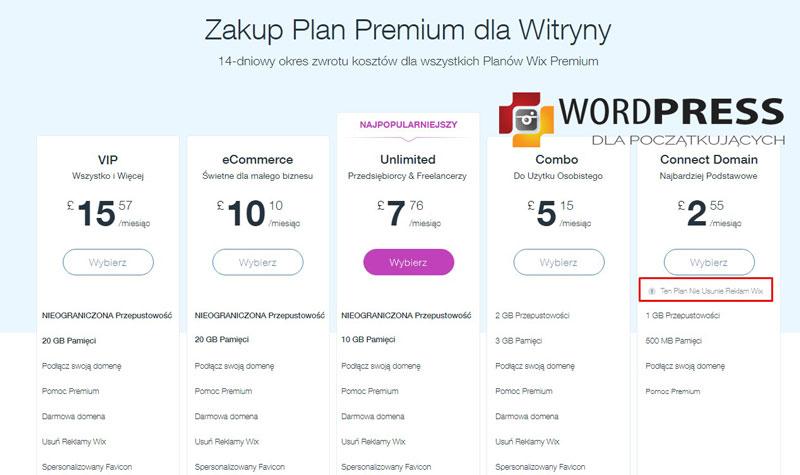 Wix-vs-WordPress-Ktory-Jest-Lepszy-wordpress-dla-poczatkujacych